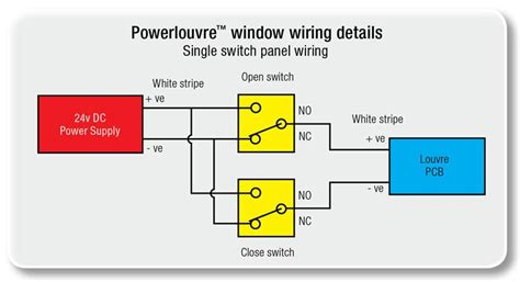 somfy low voltage wiring diagram landscaping diagrams