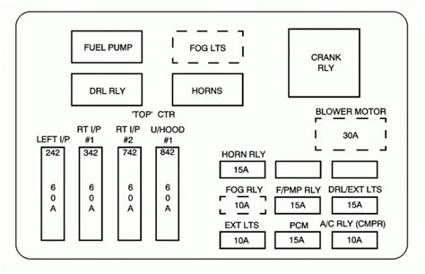 2004 chevy venture fuse box diagram 2001 chevrolet venture fuse box wiring diagram with