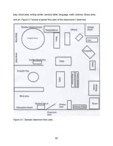 Preschool Floor Plans Design by Child Development Portfolio Livebinder