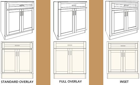 types of kitchen cabinet doors types of kitchen cabinets sl interior design