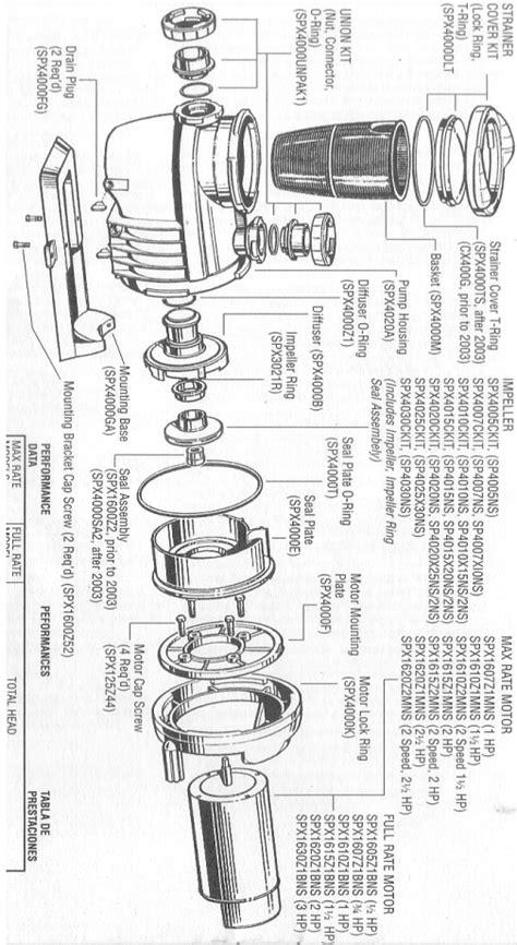 hayward pool parts diagram hayward northstar pool diagram for parts and