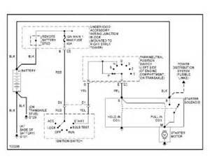 2001 Pontiac Grand Prix Electrical Problems 2001 Pontiac Grand Prix Wont Start Electrical Problem