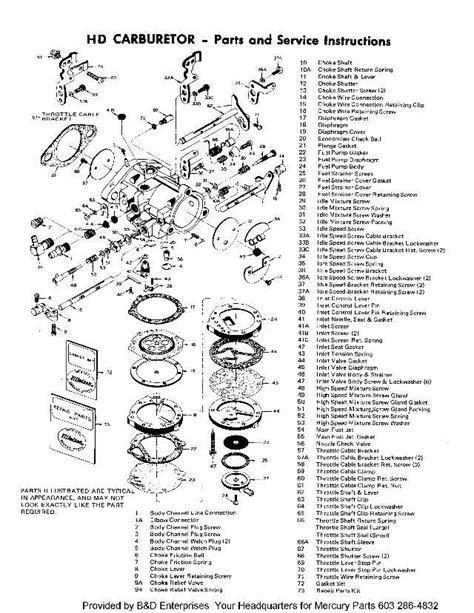 tillotson carb diagram tillotson carburetor diagram 28 images tillotson carb