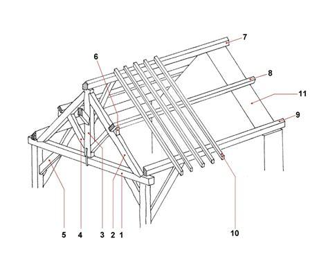 dak constructie dakconstructie tekening