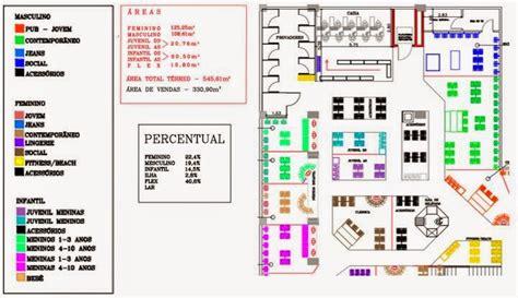 tipos de layout tipos de layout de lojas mmdamoda