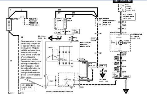 90 mustang dash wiring diagram 90 free engine image for