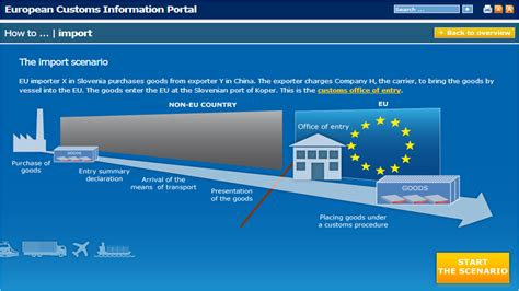 arancel aduanero comn de la unin europea comercio internacional mar 237 a j g 243 mez arriba webs de la
