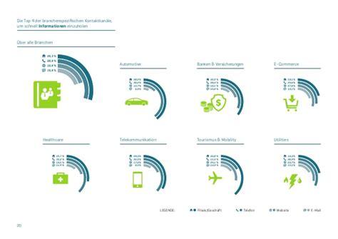 tarif banken omnikanal monitor 2015 der kunde der zukunft flexibel