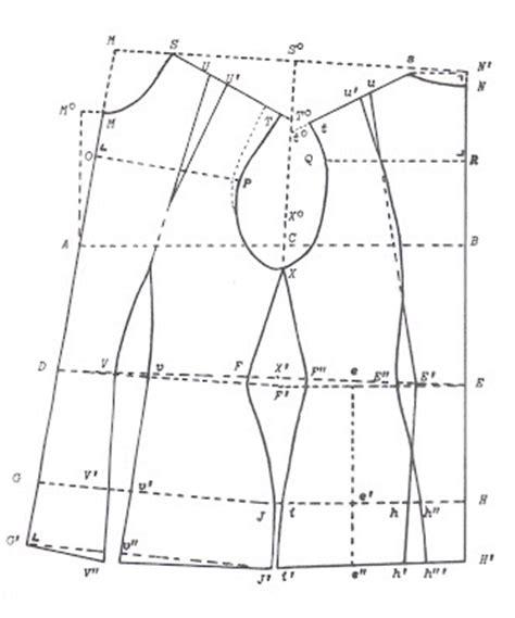 Jahit Blazer Wanita pola blazer blus kerja wanita