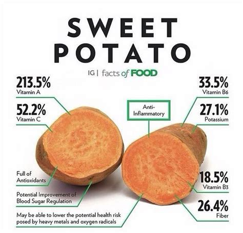 carbohydrates in sweet potatoes nutritional facts in sweet potato rinnoo net website