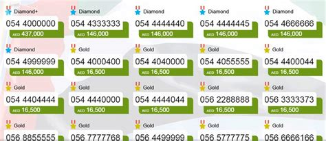 emirates uae contact number cost of 054 4000000 uae mobile number emirates 24 7