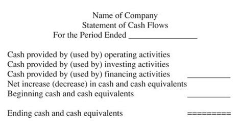 cash flow statement sections statement sections