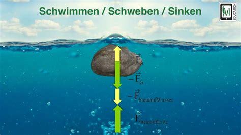 schwimmen sinken schweben schwimmen schweben sinken