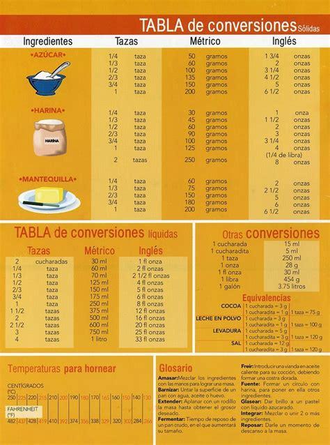 la tabla de flandes 0679760903 conversi 243 nes cocinando con m 225