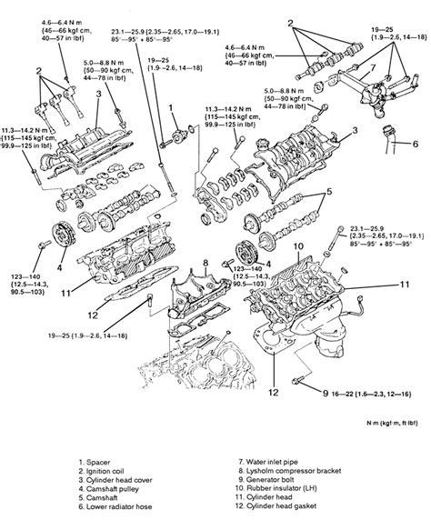 2001 Mazda Millenia Repair Manual Pdf Dorothy Graves