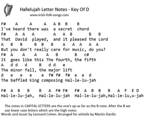 despacito xylophone lyrics image result for hallelujah piano notes with letters