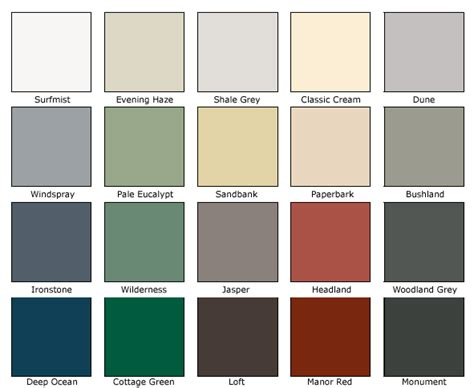 1000 images about outdoor colours and roof on weatherboard house colour schemes