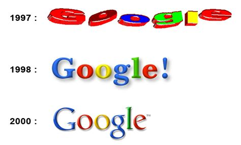 google design yesterday image gallery old google logos