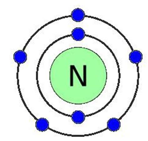 Nitrogen Protons by Proton Nitrogen Atom
