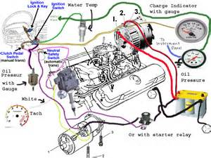 distributor wiring diagram 79 chevy 350 autos post