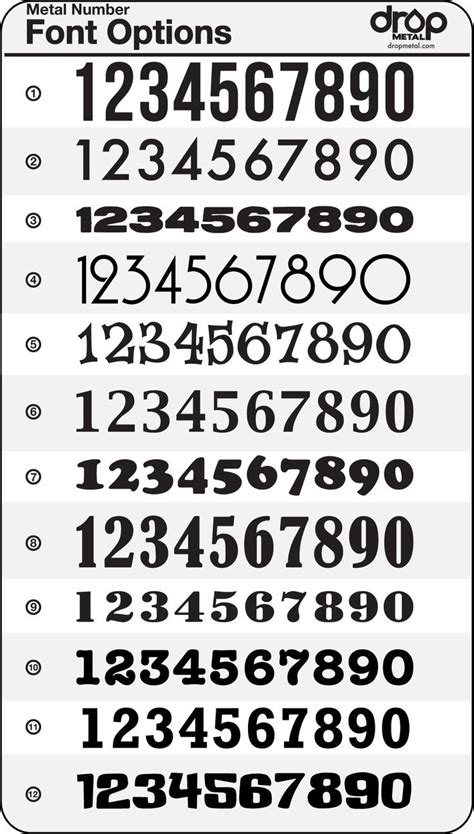 number tattoo fonts number fonts ink number fonts fonts and