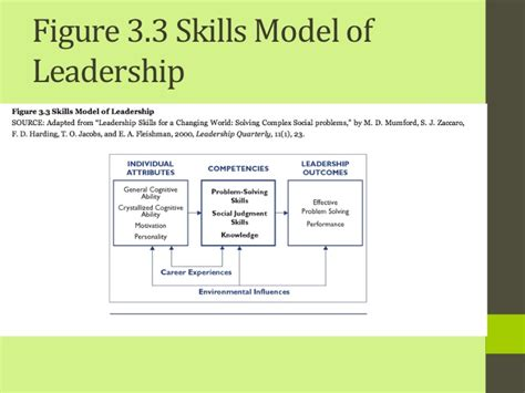 trait approach and skills approach