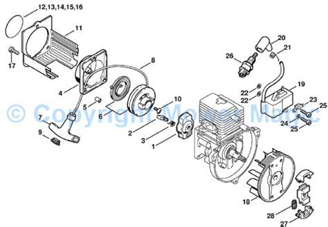 stihl fs 76 parts diagram stihl fs90r parts diagram car interior design