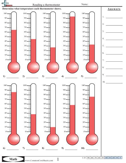 Thermometer Worksheets temperature worksheets homeschooldressage