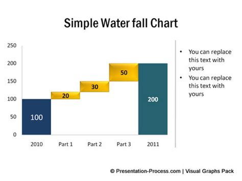 powerpoint waterfall chart template infographic ideas 187 infographic powerpoint charts edit
