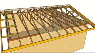 How To Build A Shed Roof Overhang by Roof Overhang What Is Best Ideas