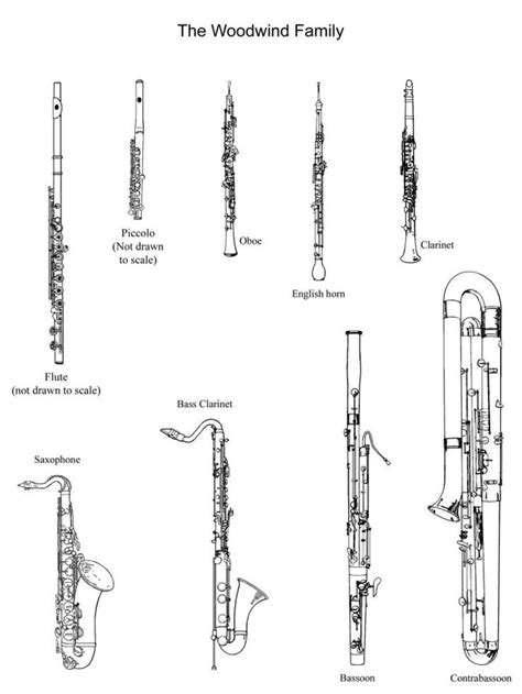 wind instruments coloring pages pictures of the woodwind family to cut out and color