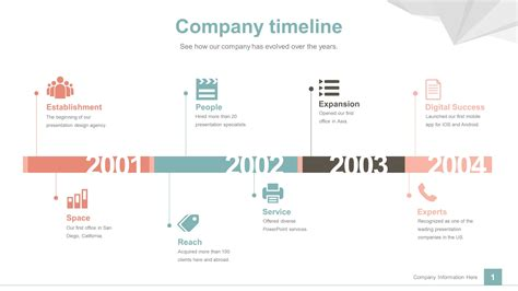 timeline templates for ppt download our free professional timeline powerpoint