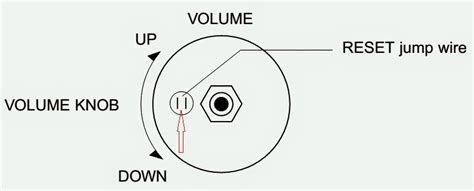 Volume Knob Wiring by 3 Cd Changer Dvd Schematics Lg Lm U550a Lm U550d