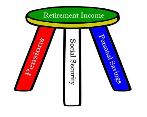 Retirement Three Legged Stool by Three Legged Stool Retirement Images