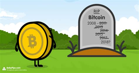 bitcoin dead babypipscom