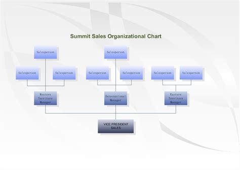 sle of organization chart sales org charts