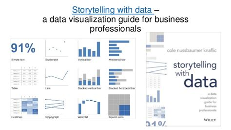 Storytelling With Data A Data Visualization Guide For Business Profs lsesu a taste of r language workshop