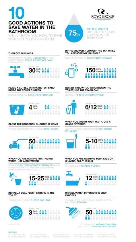 ways to conserve water in the bathroom 78 best images about water shortage on pinterest