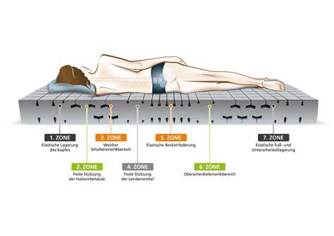 kaltschaummatratze 100x200 orthop 228 dische kaltschaummatratze sensitive medicott