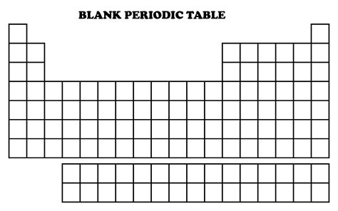 printable periodic table vertex42 periodic table blank classical conversations cycle 3