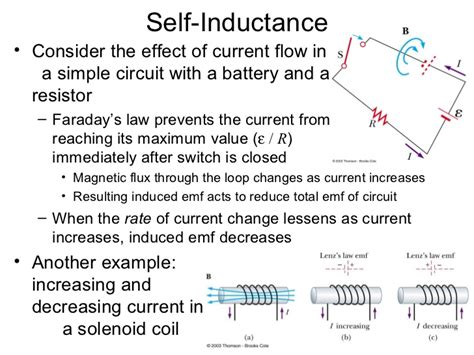 induction cooker alusii self inductance of inductor 28 images self inductance electrical4u chapter ppt chapter 30