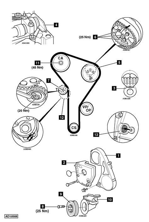 Vw Tdi Timing Belt Diagram - Wiring Diagram And Fuse Box