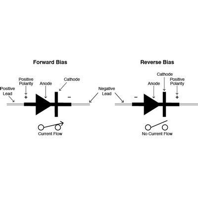 Constant Line Splitter Pembagi Arus Listrik diode meter digital
