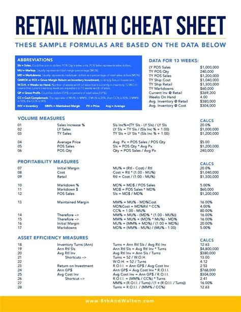excel formula cheat sheet pdf basic excel formulas cheat sheet image result for retail