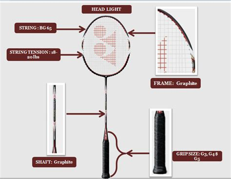 badminton rackets khelmart org it s all about sports