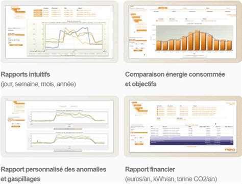sle trend analysis r 233 glementation thermique le guide