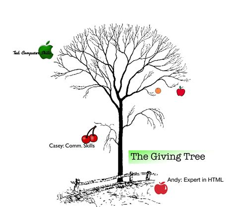 trees the giving tree and the giving tree printables www imgkid the image