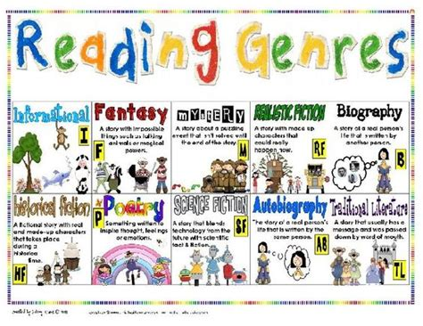 biography as genre reading genres poster use with read around the world