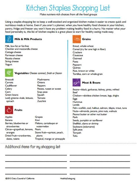 healthy grocery shopping list template healthy grocery list and recipes grocery list template