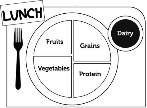 food plate template pictures to pin on pinterest pinsdaddy